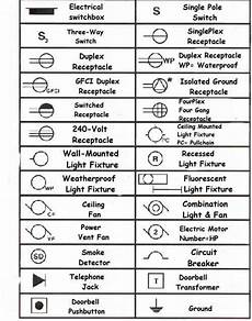 electrical house plan symbols cool basic home plans interior design pinterest key