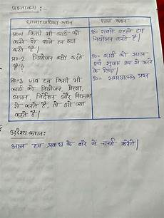 b ed lesson plan on management in hindi my commerce info