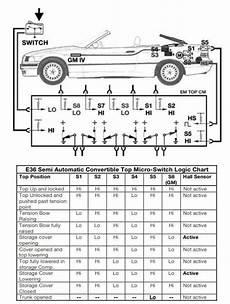 bmw e30 e36 convertible top repair and adjustment 3