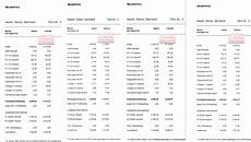 Rechen Beispiel Betriebsausgaben Wirkung Auf Verf 252 Gbares