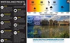 sheet white balance presets digital camera world