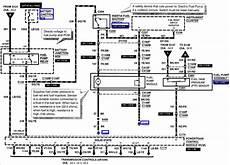 1999 ford f 150 starter wiring diagram 1999 ford f150 4 6l v 8 cranks but does not start all interior lights gages radio etc