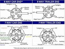 Doc Diagram 98 Chevy Trailer Wiring Diagram Ebook