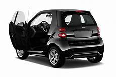 2015 Smart Fortwo Reviews And Rating Motor Trend