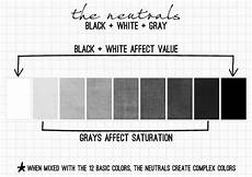 image result for neutral color names color mixing chart color theory black white colour