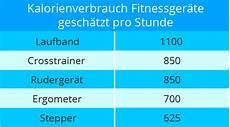 kalorienverbrauch stepper streetstepper the trend