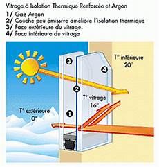vitrage thermique top 10 des vitrages isolants thermiques sur hellopro fr
