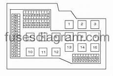 1991 bmw 325i fuse box diagram fuse and relay box diagram bmw 3 e36