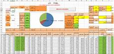 Loi Pinel Simulation Pinel Ab Conseil Defiscalisation