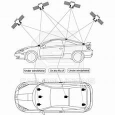 Kenwood Ddx712 Wiring Diagram by Gps Antenna For Kenwood Garmin Eclipse Navigation Boxes