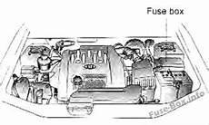 fuse box on kia sedona kia sedona carnival 2002 2005