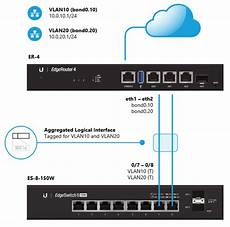 edgerouter edit config cli edgerouter interface bonding ubiquiti networks support and help center