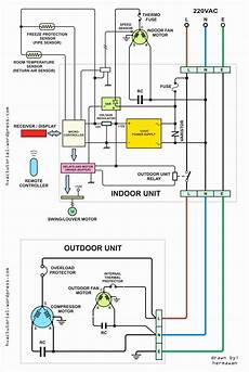 Delica Aircon Wiring Diagram by Split Air Conditioner Wiring Diagram Collection
