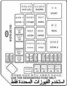 2006 hyundai tiburon fuse box diagram 2004 hyundai tiburon fuse box wiring diagram