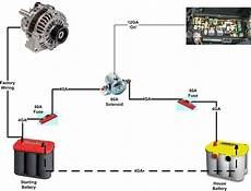simple dual battery setup from the expedition portal ниссан фургон и автомобили
