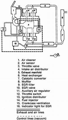 1975 volkswagen beetle fuel injector wiring diagram repair guides