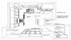 Kitchen Floor Plans For Small Kitchens by 11 Best Images Of 12 X 12 Kitchen Design Small Kitchen