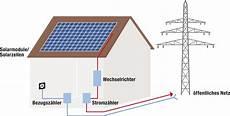 solarstrom energie ihrem dach swg