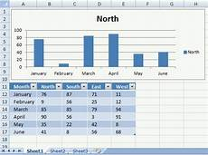 select a cell in a table and the chart updates automatically vba