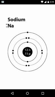 Sodium Protons Neutrons Electrons how many protons electrons and neutrons does an atom of
