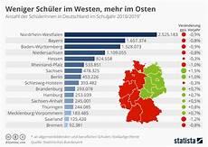 wo ist westen infografik weniger sch 252 ler im westen mehr im osten