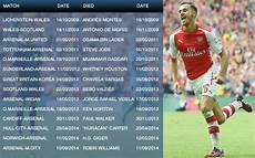 the secret assassin of football are aaron ramsey s goals killing just an insight