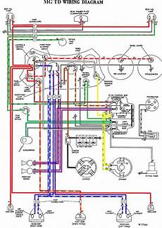 wiring chart mg td tf wiring diagrams in colour totally t type 2