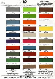 automotive paint color names just a car the color options for 1970 dodge cars