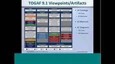 modelling in togaf 9 versus togaf 9 1 youtube