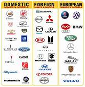 Pin By Laura C On Logos > Car  All