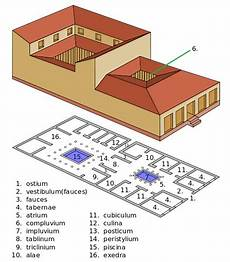 plan of a pompeian house pompeii house of the vettii wall painting khan academy