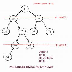 count number of paths between two nodes print all nodes between two given levels algorithms