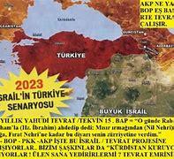 Image result for 2023 Petrol Turkiye