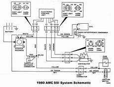 81 Cj7 Wiring Help Needed