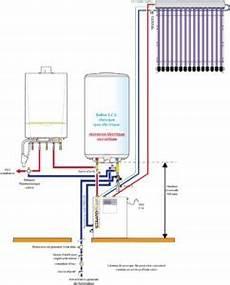cout chaudiere gaz chaudi 232 re 224 gaz eau chaude quel prix comment payer