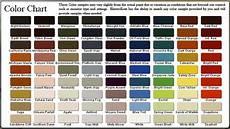 color selection electrokote