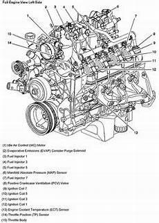 1997 5 7 vortec engine diagram basic car parts diagram 1989 chevy 350 engine exploded view diagram engine chevy