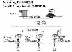 Profibus Protocols Chipkin Automation Systems