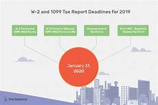 w2 form deadline w 2 and 1099 tax report deadlines for 2019 taxes