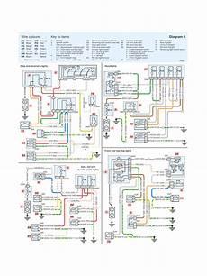 aper 231 u du fichier 3757 peugeot 206 par sune peugeot 206 wiring diagram pdf page 7 19