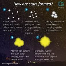 how are stars formed 8 best images about science project pinterest homeschool star formation and activities