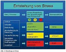 was passiert bei fahrerflucht ganzheitliche stresspr 228 vention nach kneipp paracelsus die heilpraktikerschulen