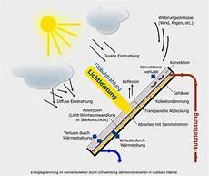 kollektorvergleich solarkollektoren mit der