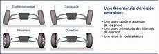 parallélisme voiture prix g 233 om 233 trie et parall 233 lisme autoretrocollec le site