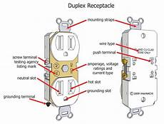 grounded wiring diagram richmond home inspector what is a bootleg ground