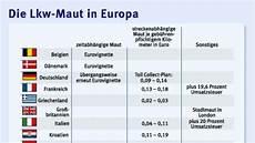 Lkw Maut Schweiz - hintergrund starke europ 228 ische konkurrenz f 252 r deutsche
