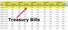 what are treasury bills t bills definition return calculation exles