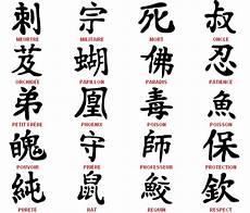 signe chinois signification tatouage homme symbole tatouage
