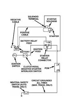 2010 chrysler 300 battery wiring diagram circuit and wiring diagram 1997 chrysler town and country starting system component schematic