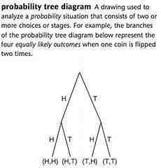 probability tree diagram worksheet grade 4 6045 everyday mathematics